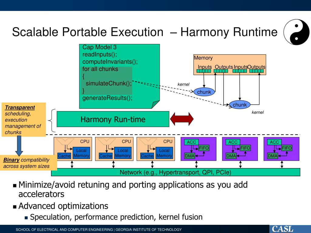 Scalable Portable Execution  – Harmony Runtime