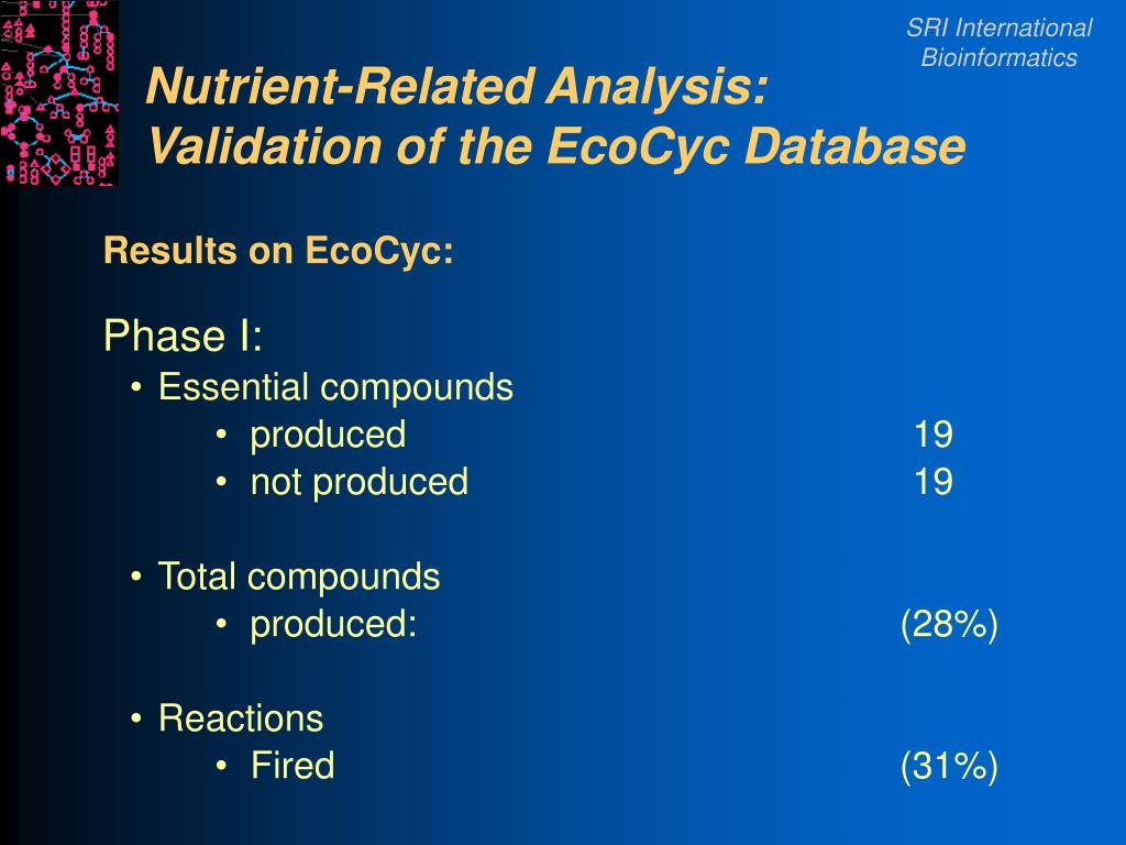 Nutrient-Related Analysis:
