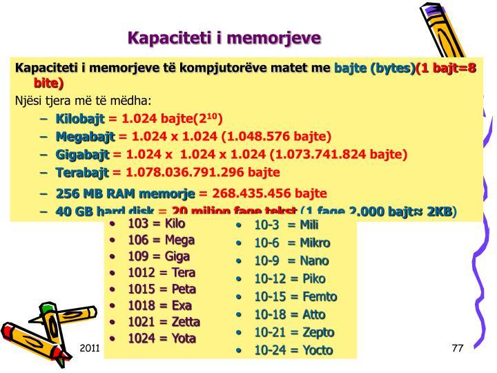 Kapaciteti i memorjeve