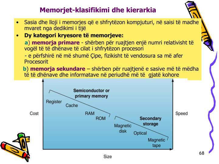 Memorjet-klasifikimi dhe kierarkia