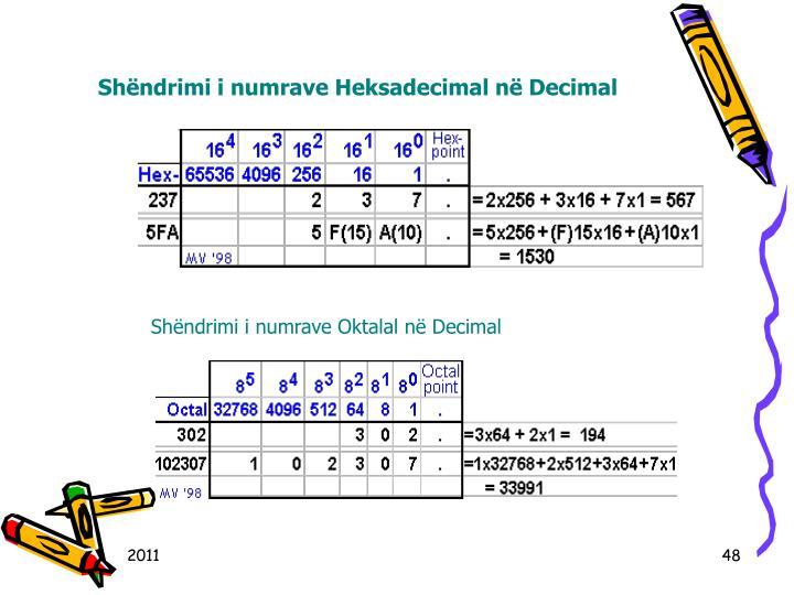 Shndrimi i numrave Heksadecimal n Decimal