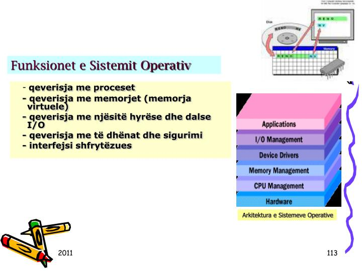 Funksionet e Sistemit Operativ