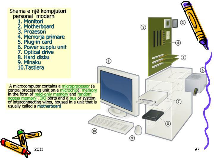 Shema e nj kompjutori