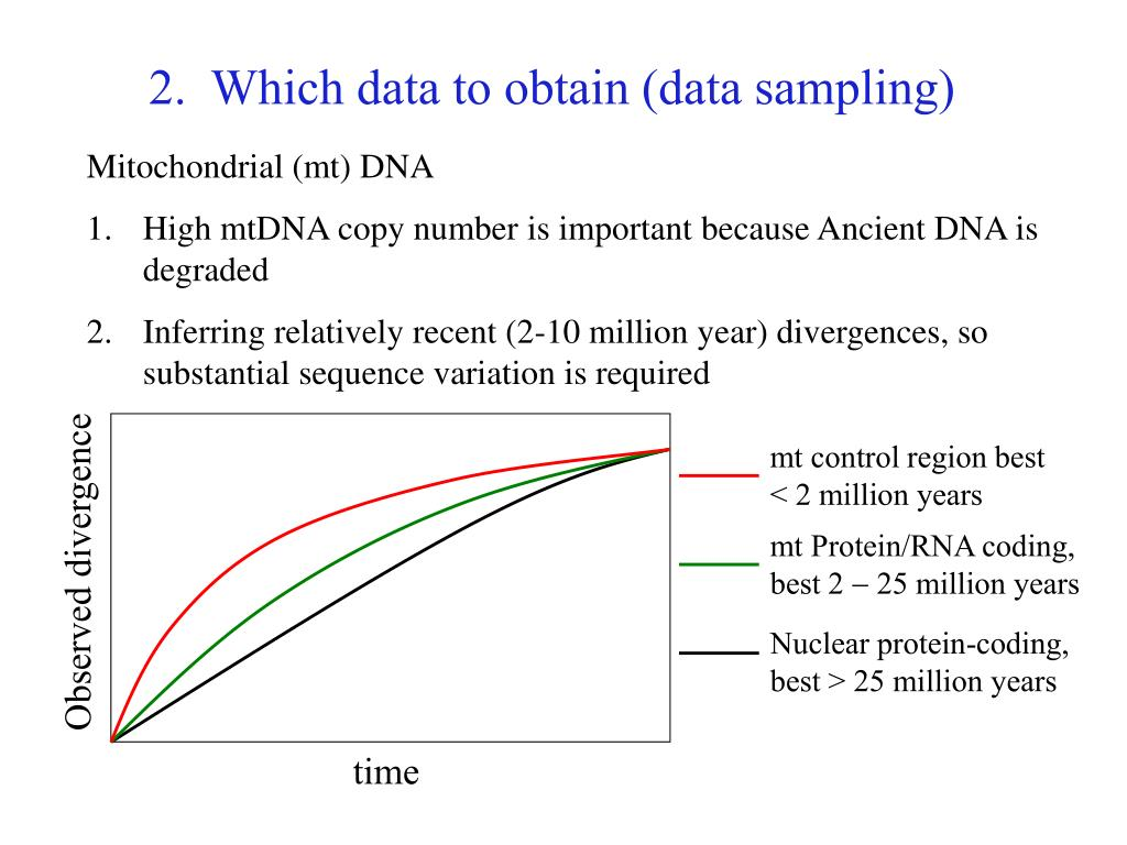 2.  Which data to obtain (data sampling)