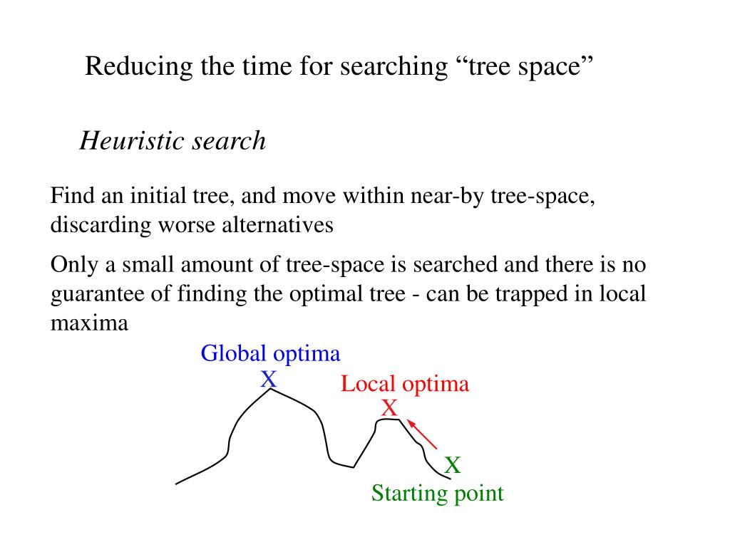 "Reducing the time for searching ""tree space"""