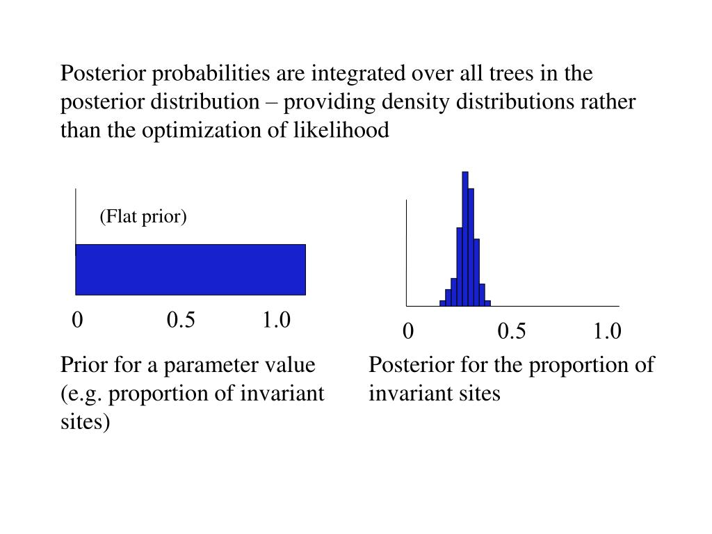 Posterior probabilities are integrated over all trees in the posterior distribution – providing density distributions rather than the optimization of likelihood