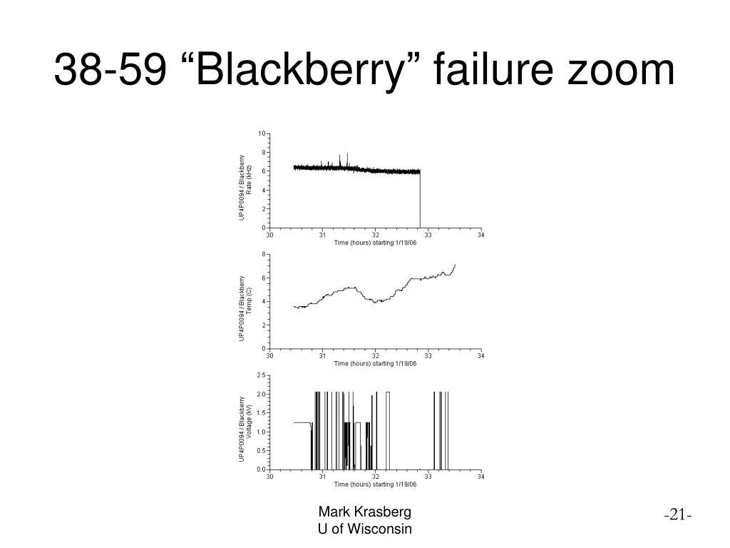 "38-59 ""Blackberry"" failure zoom"