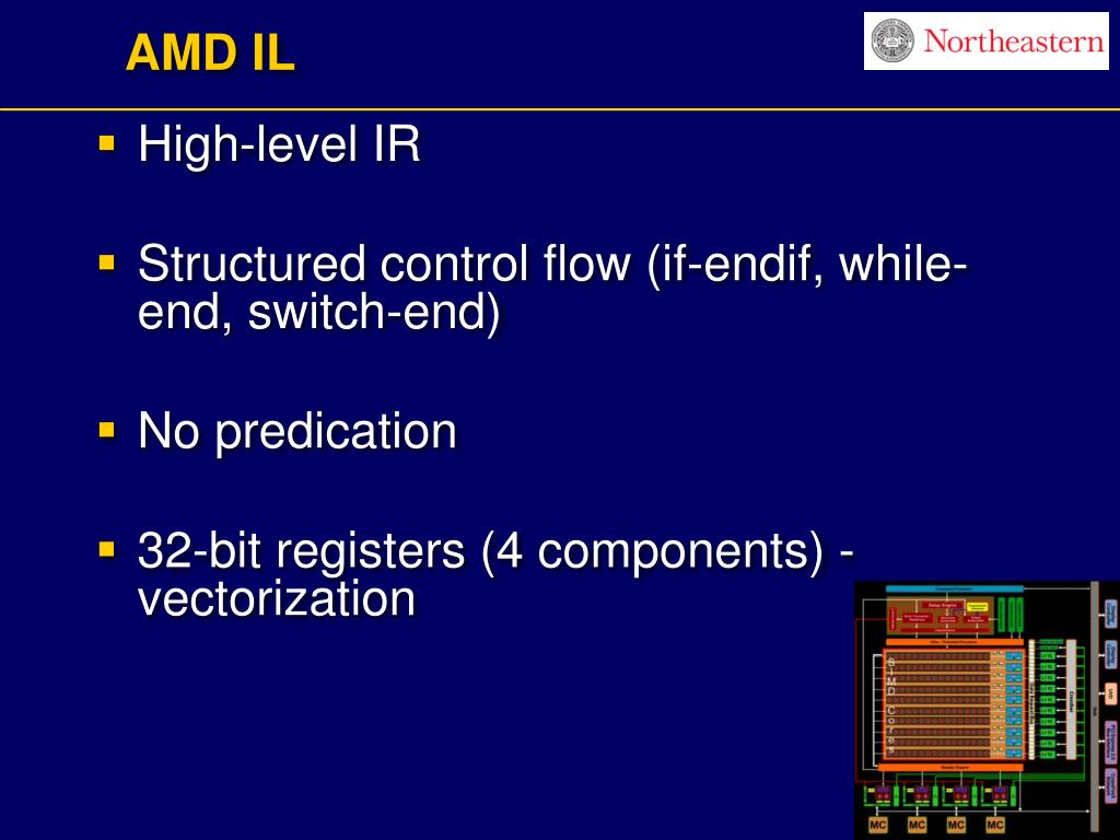 AMD IL