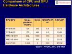 comparison of cpu and gpu hardware architectures13