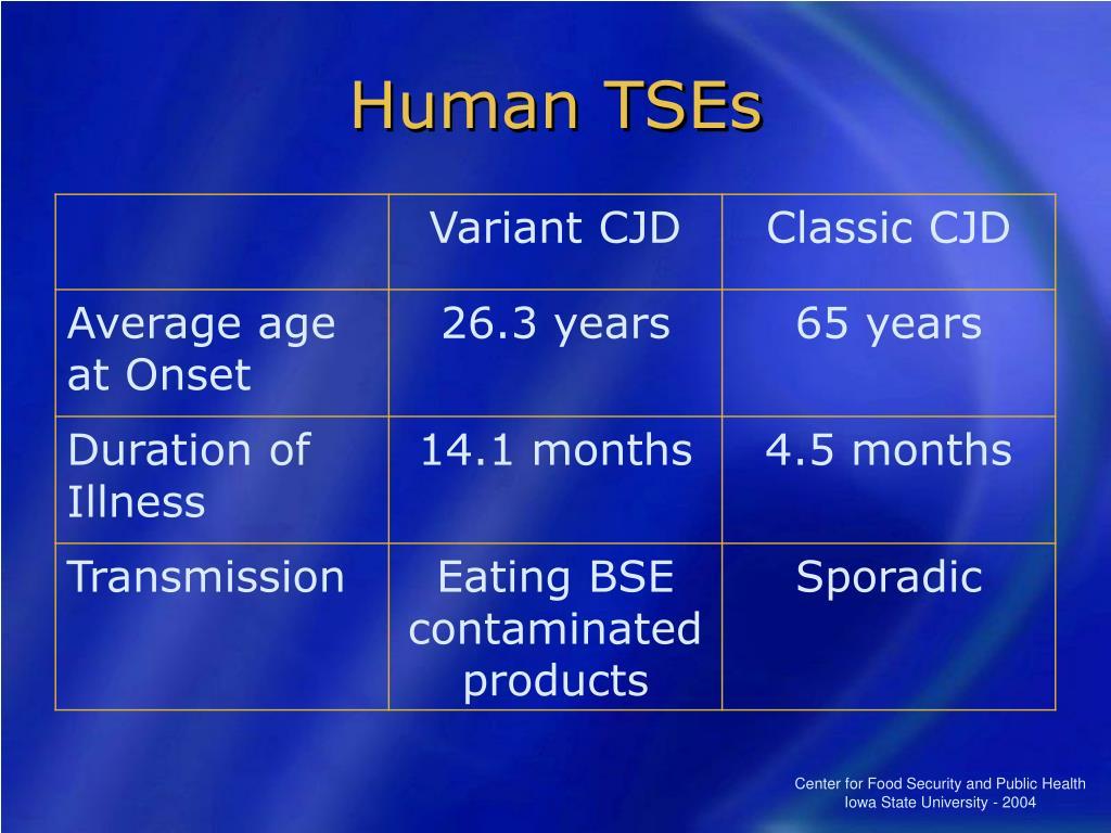 Human TSEs