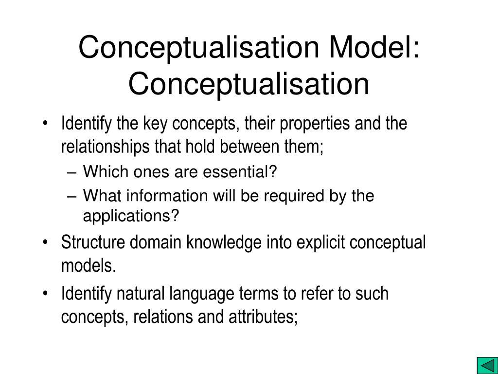 Conceptualisation Model: Conceptualisation