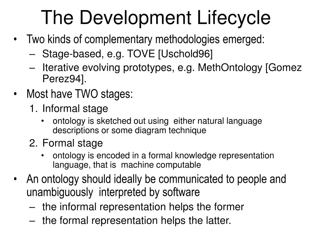 The Development Lifecycle