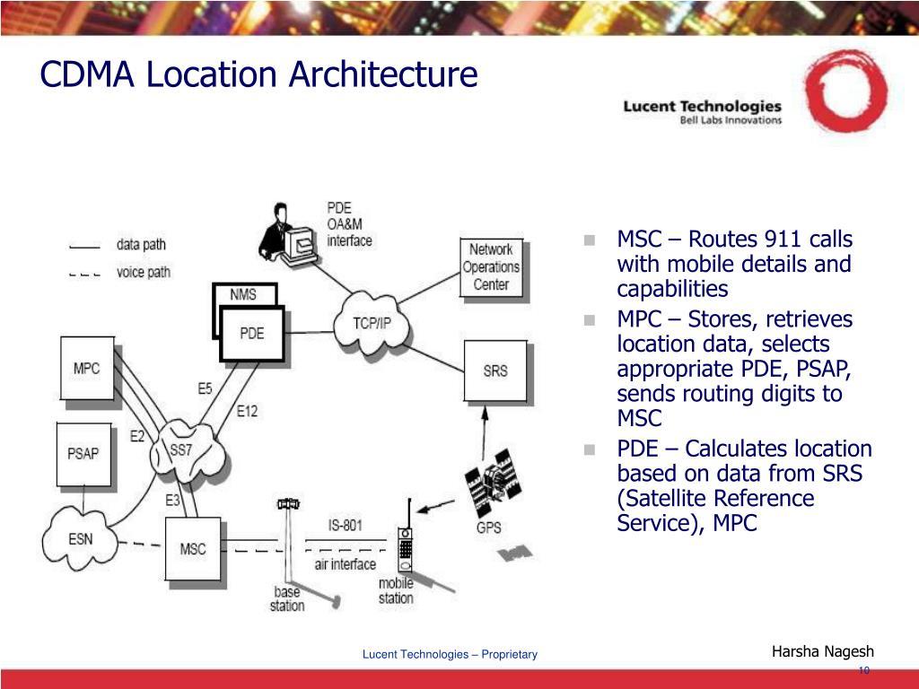 CDMA Location Architecture