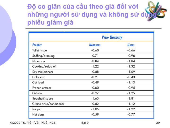 Độ co giãn của cầu theo giá đối với những người sử dụng và không sử dụng phiếu giảm giá