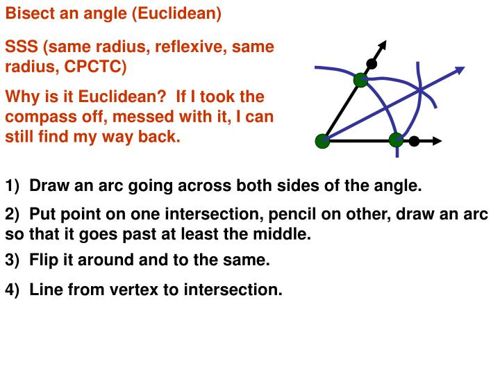 Bisect an angle (Euclidean)