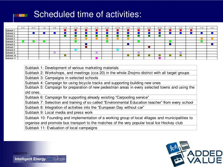 Scheduled time of activities