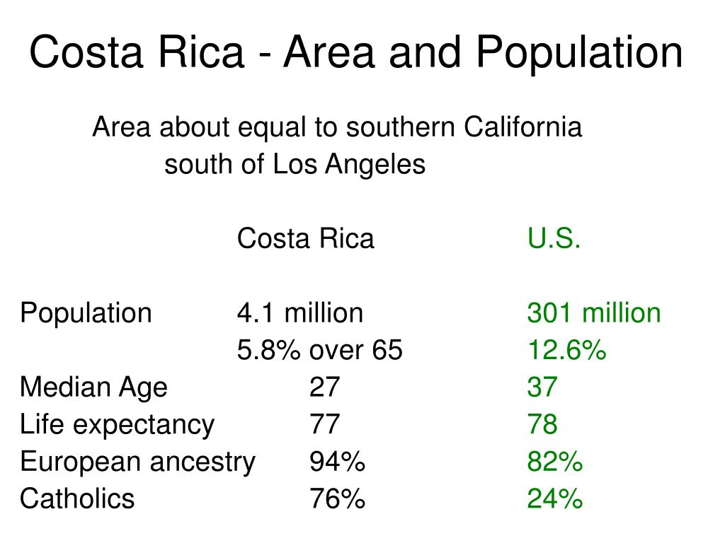 Costa Rica - Area and Population
