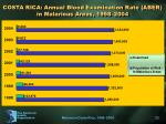 costa rica annual blood examination rate aber in malarious areas 1998 2004