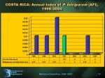 costa rica annual index of p falciparum afi 1998 2004