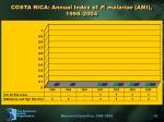 costa rica annual index of p malariae ami 1998 2004