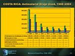 costa rica antimalarial drugs used 1998 2004