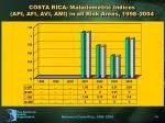 costa rica malariometric indices api afi avi ami in all risk areas 1998 2004