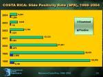 costa rica slide positivity rate spr 1998 2004