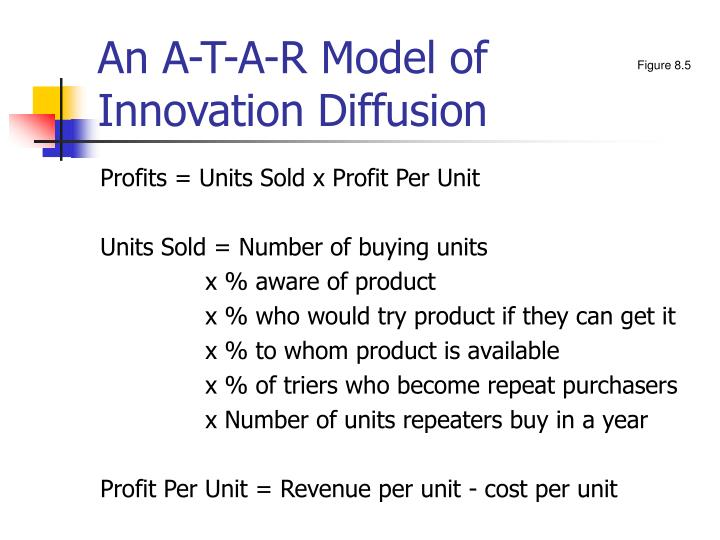 An A-T-A-R Model of Innovation Diffusion