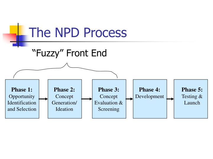 The NPD Process