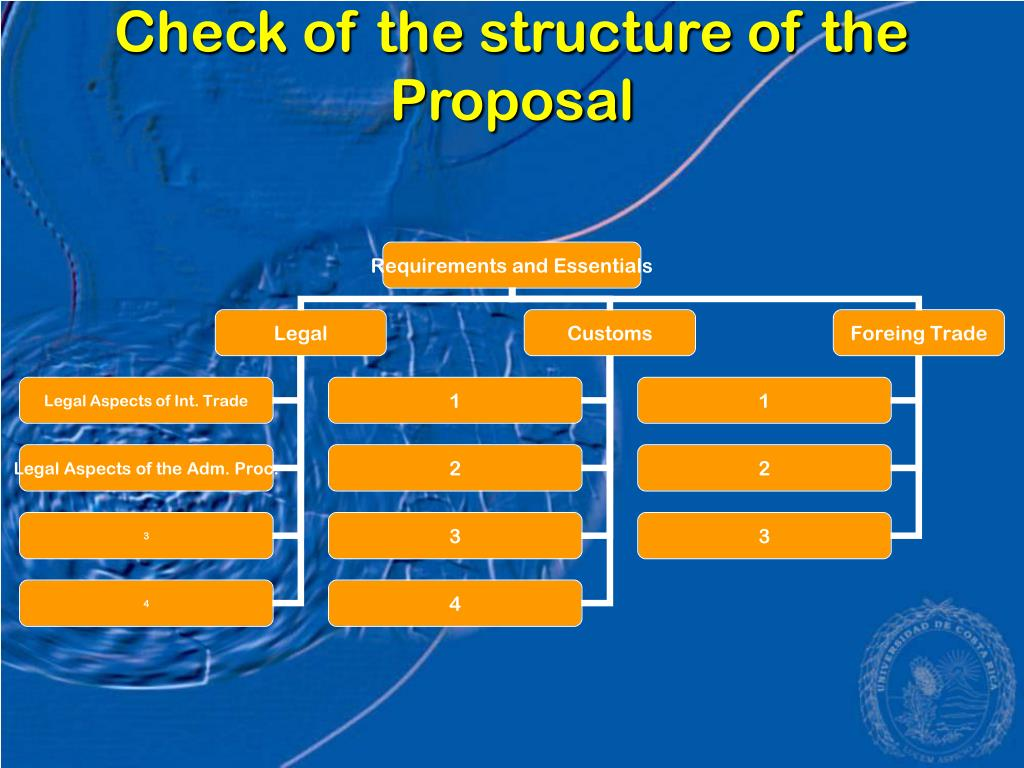 Check of the structure of the Proposal