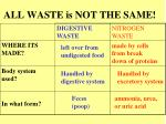 all waste is not the same