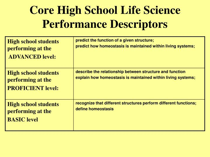 Core High School Life Science