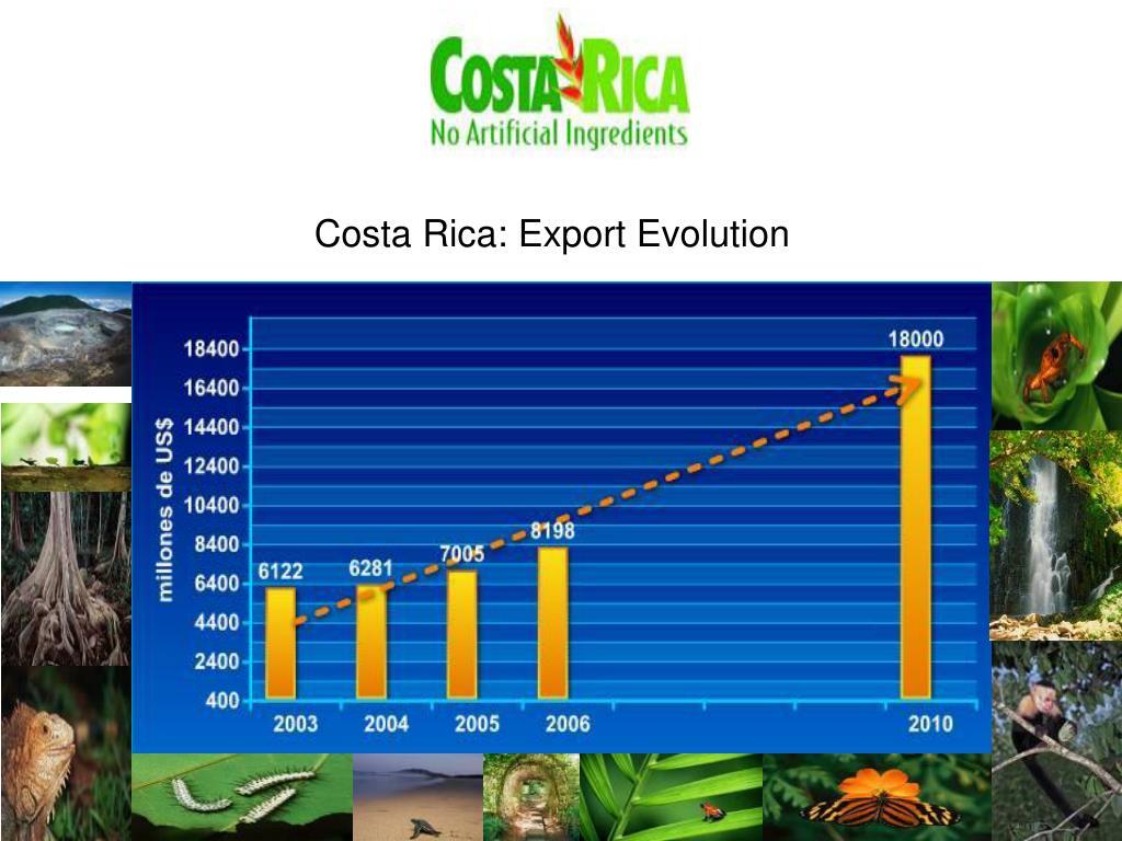Costa Rica: