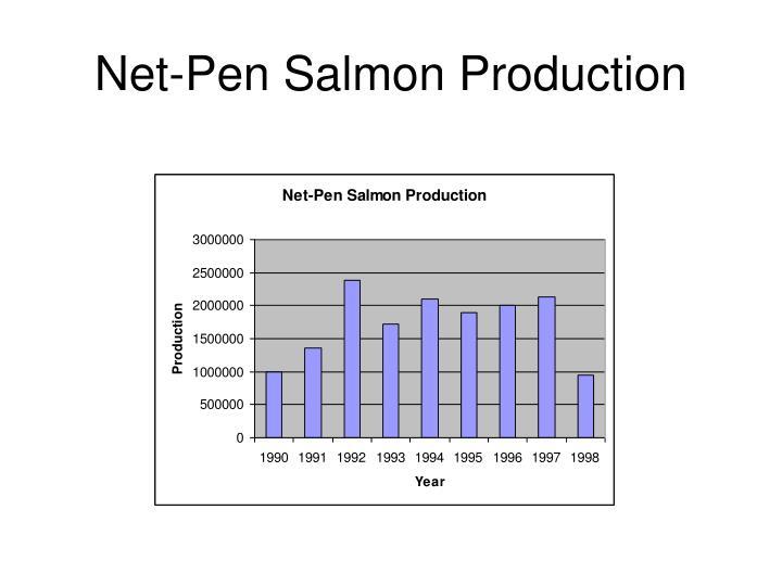 Net-Pen Salmon Production