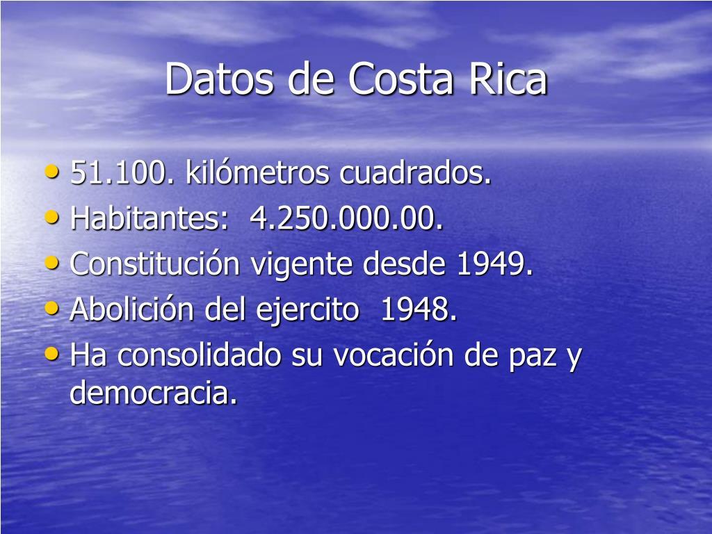 Datos de Costa Rica