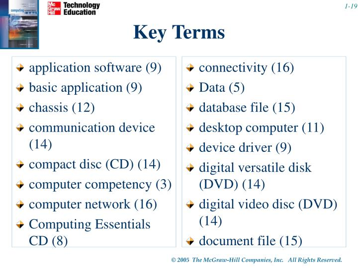 application software (9)