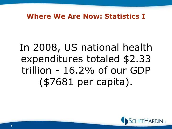 Where We Are Now: Statistics I