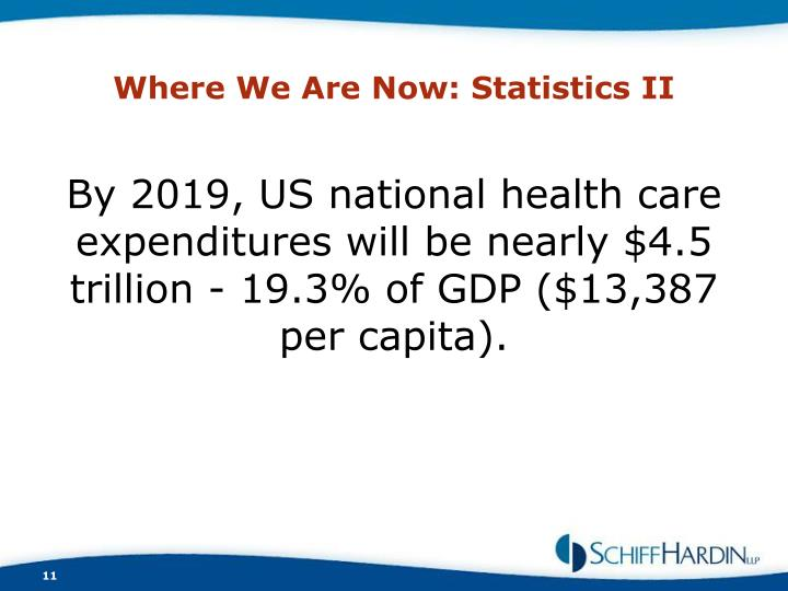 Where We Are Now: Statistics II