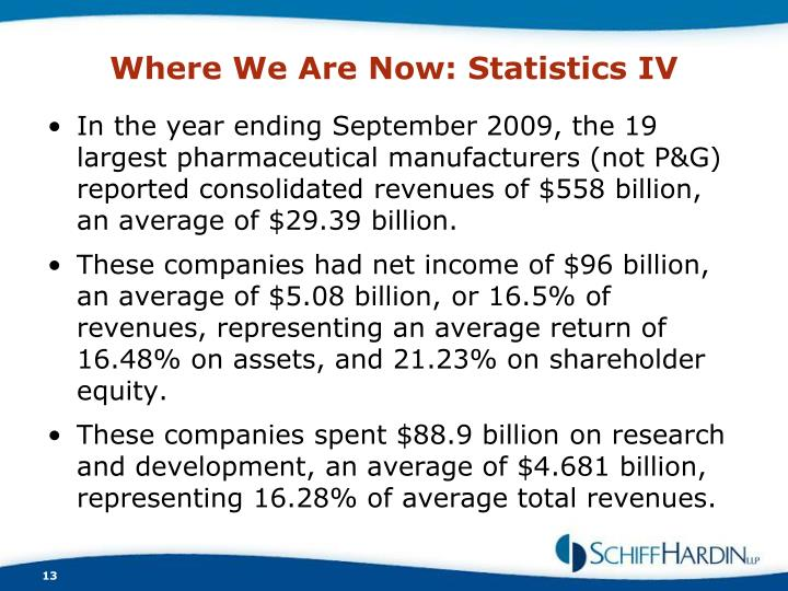 Where We Are Now: Statistics IV