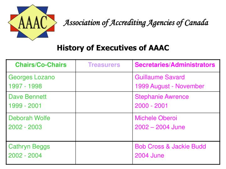 Association of Accrediting Agencies of Canada