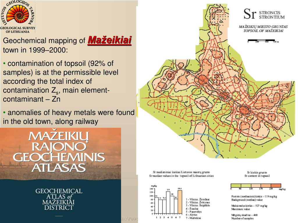 Geochemical mapping of