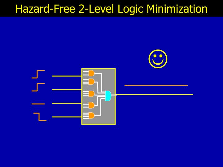 Hazard-Free 2-Level Logic Minimization