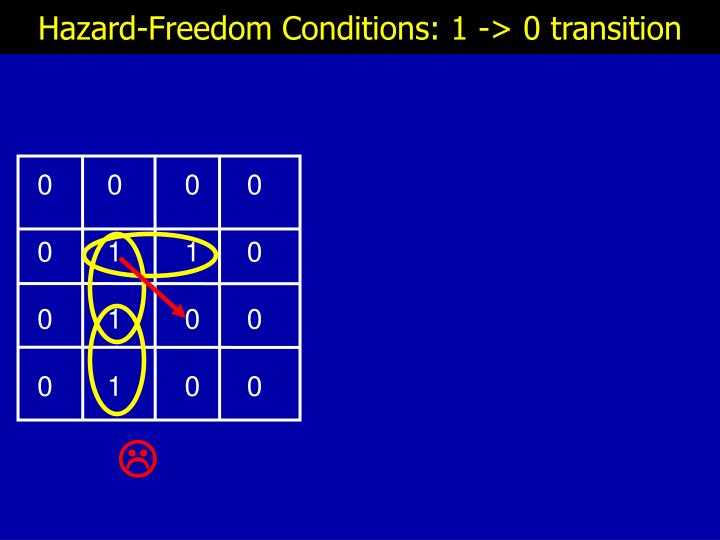 Hazard-Freedom Conditions: 1 -> 0 transition