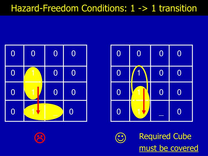 Hazard-Freedom Conditions: 1 -> 1 transition