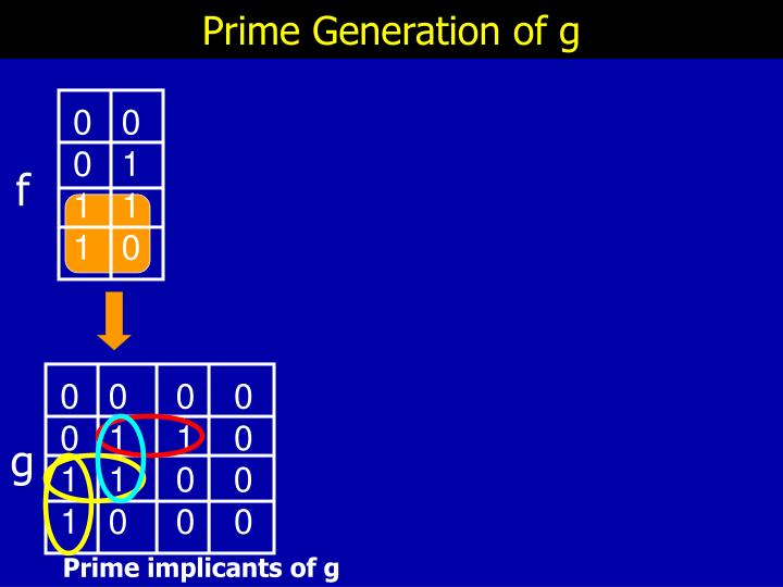 Prime Generation of g