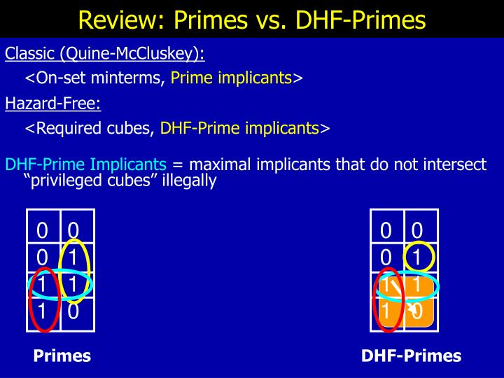 Review: Primes vs. DHF-Primes