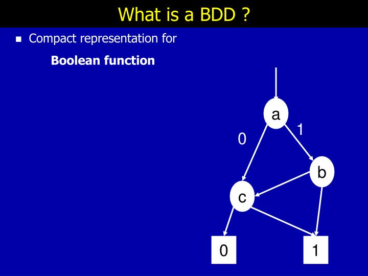 What is a BDD ?