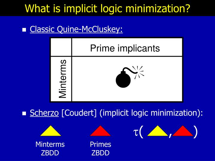 What is implicit logic minimization?