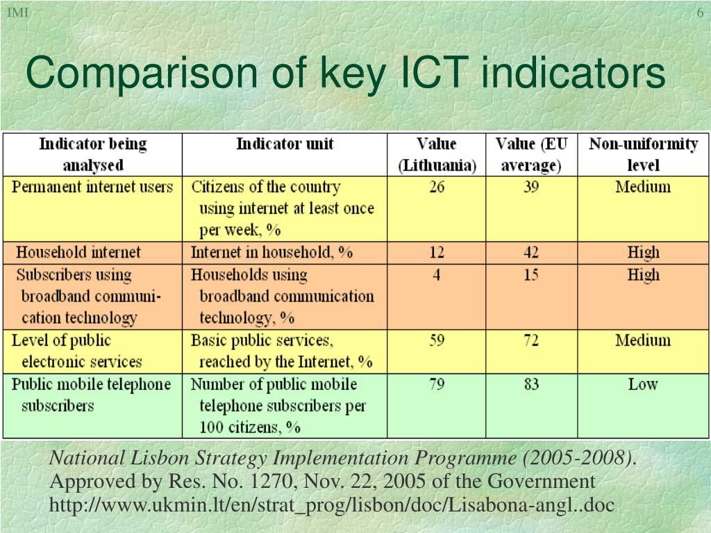Comparison of key ICT indicators