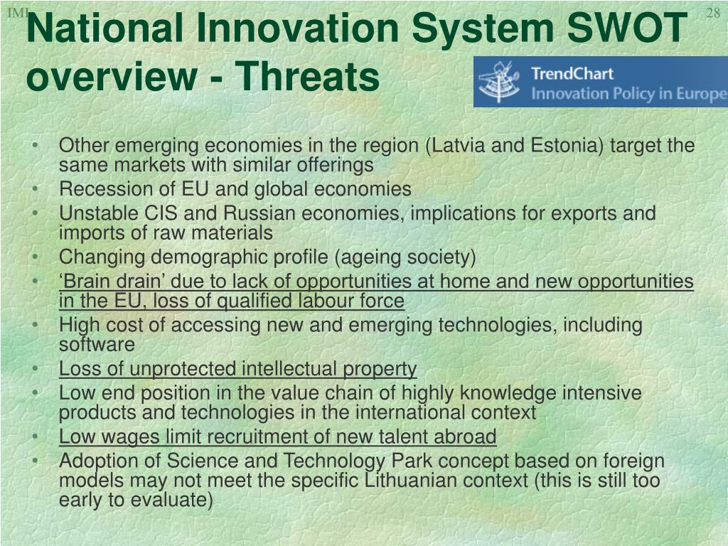 National Innovation System SWOT overview